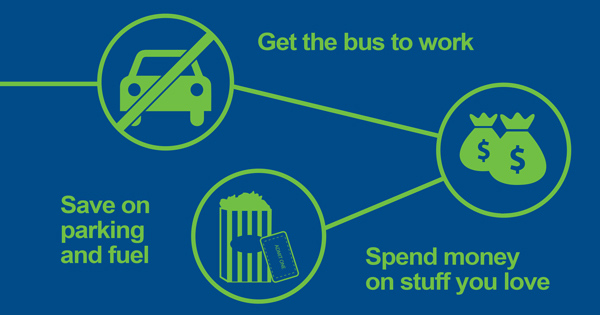 Get the bus to work, save on parking and fuel, spend money on the stuff you love